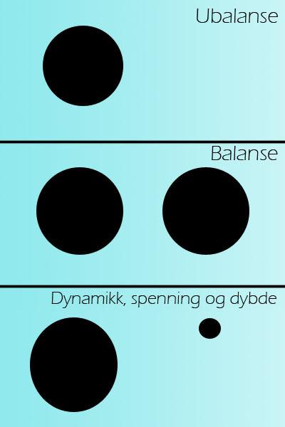 Komposisjon del 1: Bildets elementer